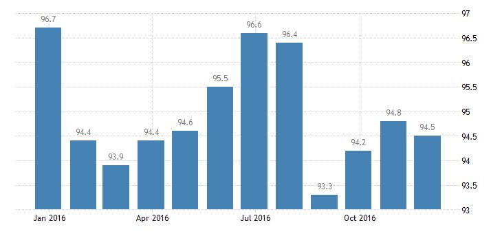 ireland harmonised idx of consumer prices hicp heat energy eurostat data