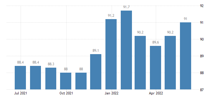 ireland harmonised idx of consumer prices hicp heaters air conditioners eurostat data