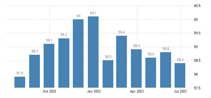 ireland harmonised idx of consumer prices hicp household textiles eurostat data