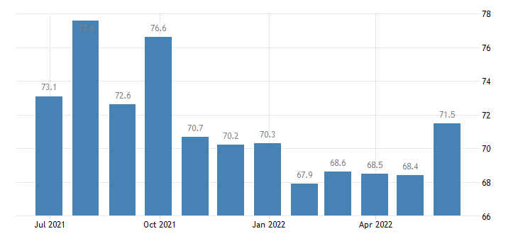 ireland harmonised idx of consumer prices hicp jewellery clocks watches eurostat data