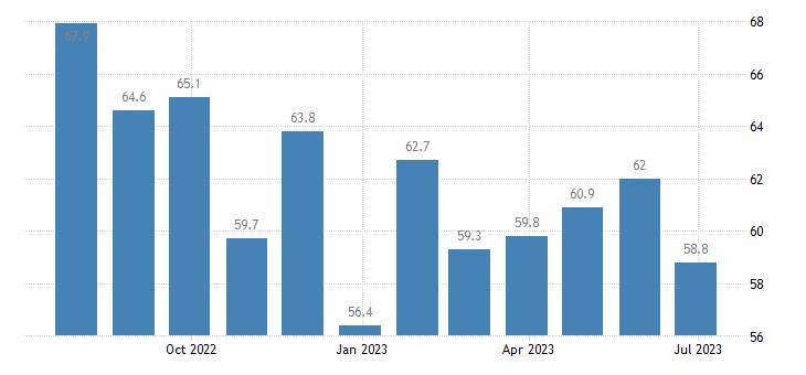 ireland harmonised idx of consumer prices hicp jewellery eurostat data