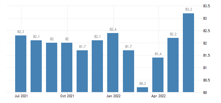 ireland harmonised idx of consumer prices hicp major tools equipment eurostat data