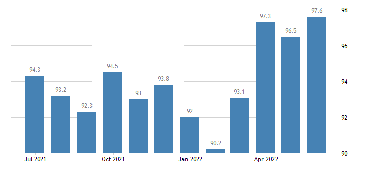 ireland harmonised idx of consumer prices hicp mineral or spring waters eurostat data