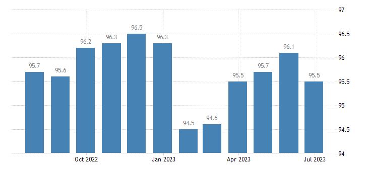 ireland harmonised idx of consumer prices hicp miscellaneous goods services eurostat data