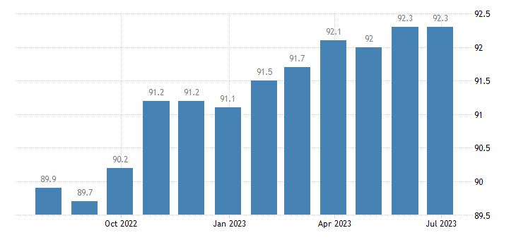 ireland harmonised idx of consumer prices hicp miscellaneous small tool accessories eurostat data