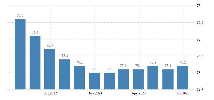 ireland harmonised idx of consumer prices hicp motor vehicle insurance eurostat data