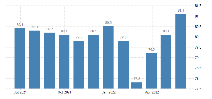 ireland harmonised idx of consumer prices hicp motorized major tools equipment eurostat data