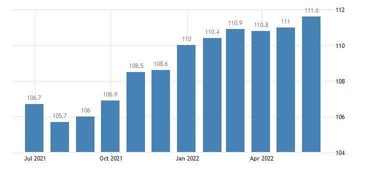 ireland harmonised idx of consumer prices hicp newspapers books stationery eurostat data