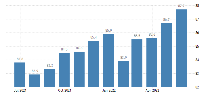 ireland harmonised idx of consumer prices hicp non energy industrial goods eurostat data