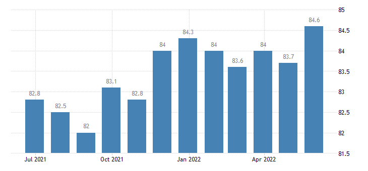 ireland harmonised idx of consumer prices hicp non energy industrial goods non durables only eurostat data