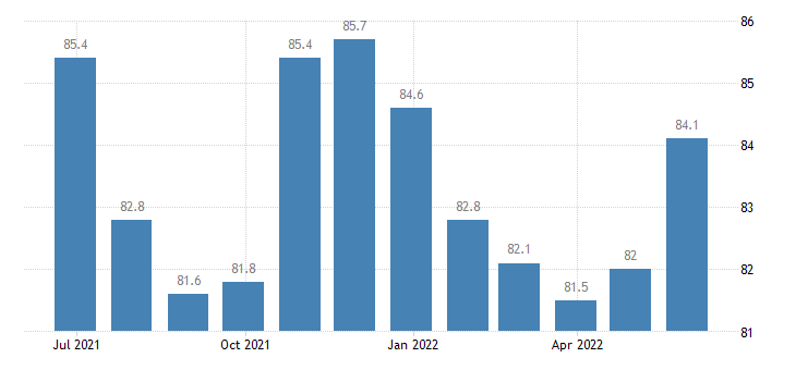 ireland harmonised idx of consumer prices hicp other articles of clothing clothing accessories eurostat data
