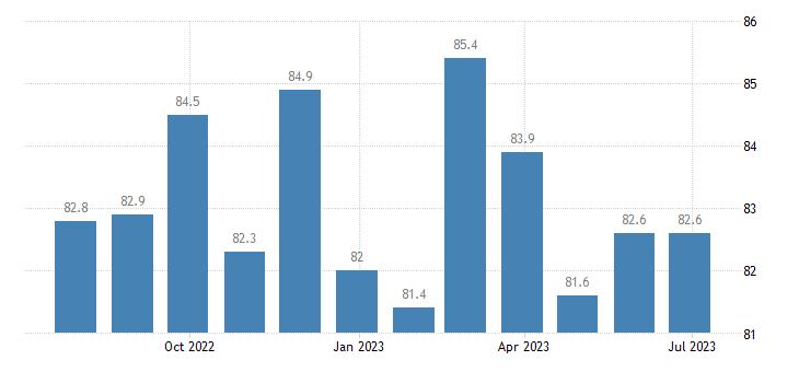 ireland harmonised idx of consumer prices hicp other articles of clothing eurostat data