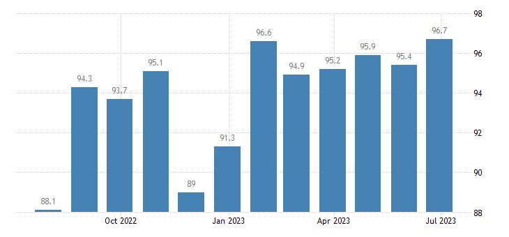 ireland harmonised idx of consumer prices hicp other floor coverings eurostat data