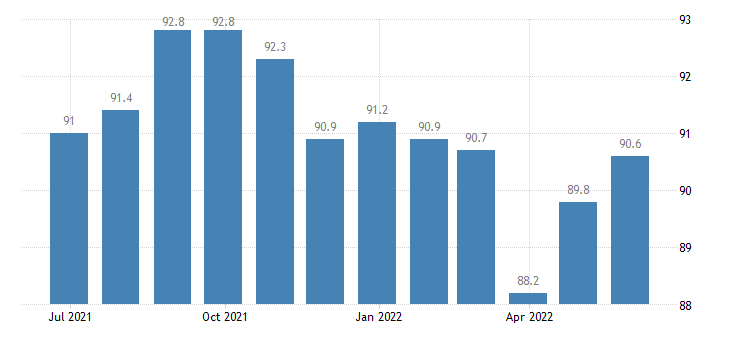 ireland harmonised idx of consumer prices hicp other household textiles eurostat data