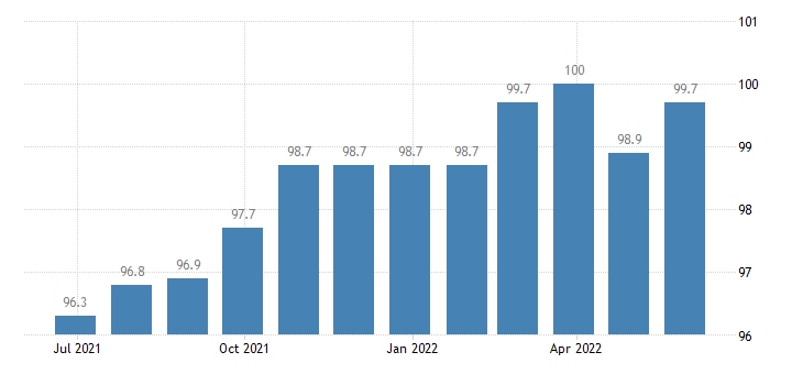 ireland harmonised idx of consumer prices hicp other medical products n e c eurostat data