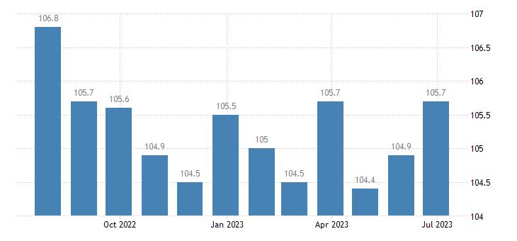 ireland harmonised idx of consumer prices hicp other non fiction books eurostat data