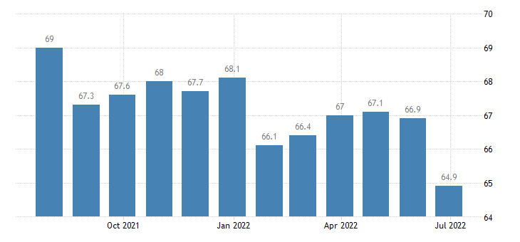 ireland harmonised idx of consumer prices hicp other personal effects n e c eurostat data