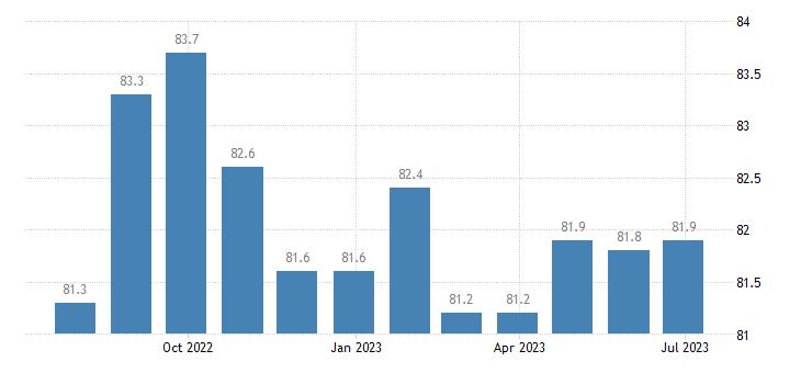ireland harmonised idx of consumer prices hicp other recording media eurostat data
