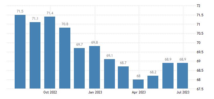 ireland harmonised idx of consumer prices hicp other small electric household appliances eurostat data