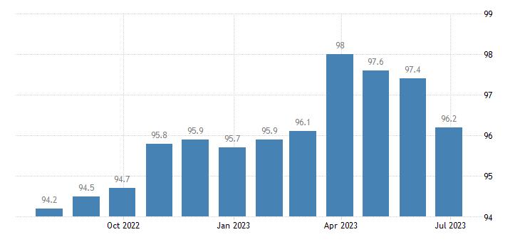 ireland harmonised idx of consumer prices hicp other stationery drawing materials eurostat data