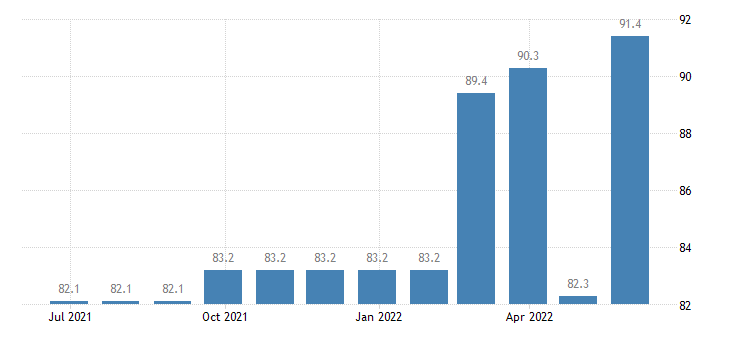ireland harmonised idx of consumer prices hicp other tubers products of tuber vegetables eurostat data