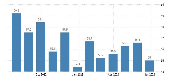 ireland harmonised idx of consumer prices hicp personal effects n e c eurostat data