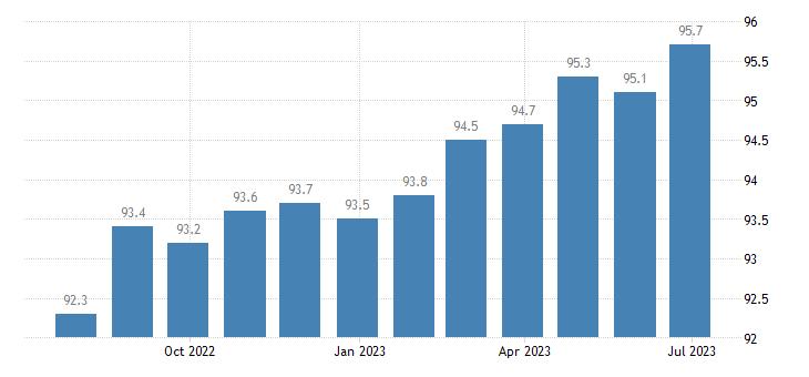 ireland harmonised idx of consumer prices hicp pharmaceutical products eurostat data