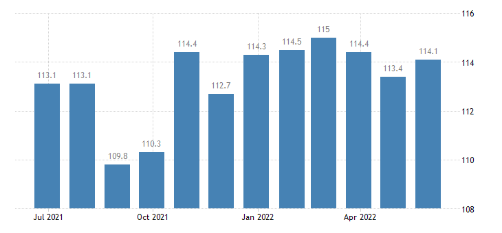 ireland harmonised idx of consumer prices hicp photographic services eurostat data