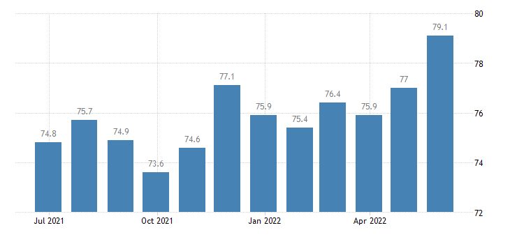 ireland harmonised idx of consumer prices hicp pizza quiche eurostat data