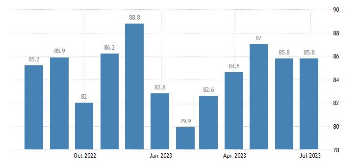ireland harmonised idx of consumer prices hicp pre recorded recording media eurostat data