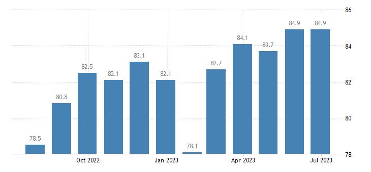 ireland harmonised idx of consumer prices hicp shoes other footwear eurostat data