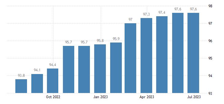 ireland harmonised idx of consumer prices hicp small tools miscellaneous accessories eurostat data