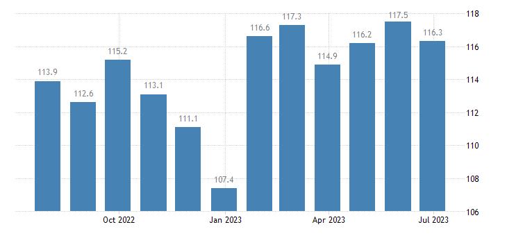 ireland harmonised idx of consumer prices hicp spirits eurostat data