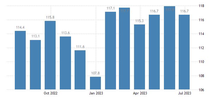 ireland harmonised idx of consumer prices hicp spirits liqueurs eurostat data