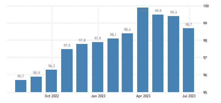 ireland harmonised idx of consumer prices hicp stationery drawing materials eurostat data