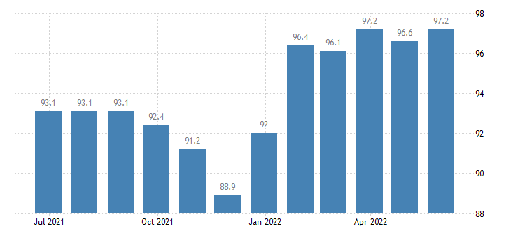 ireland harmonised idx of consumer prices hicp sugar eurostat data