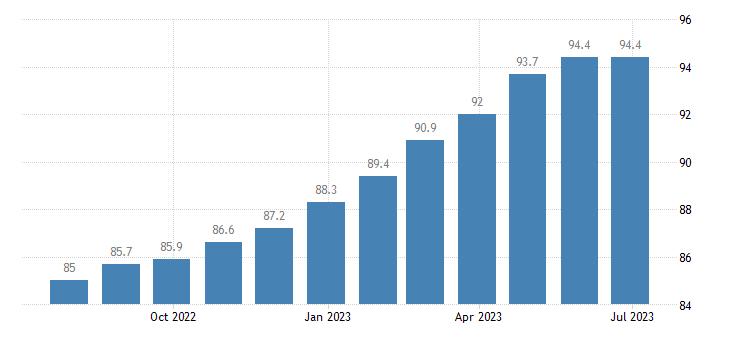 ireland harmonised idx of consumer prices hicp sugar jam honey chocolate confectionery eurostat data