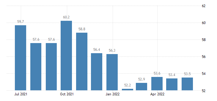 ireland harmonised idx of consumer prices hicp table linen bathroom linen eurostat data