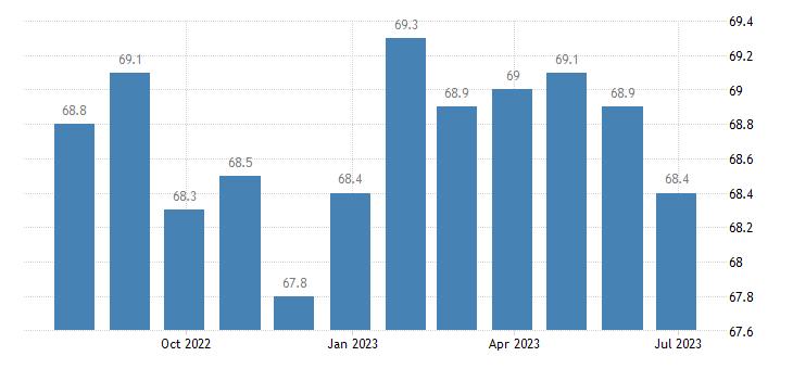 ireland harmonised idx of consumer prices hicp toys celebration articles eurostat data