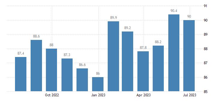 ireland harmonised idx of consumer prices hicp wine eurostat data