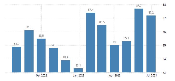 ireland harmonised idx of consumer prices hicp wine from grapes eurostat data