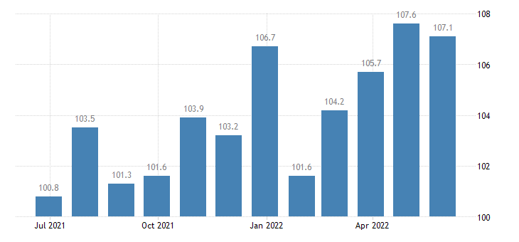 ireland harmonised idx of consumer prices hicp yoghurt eurostat data