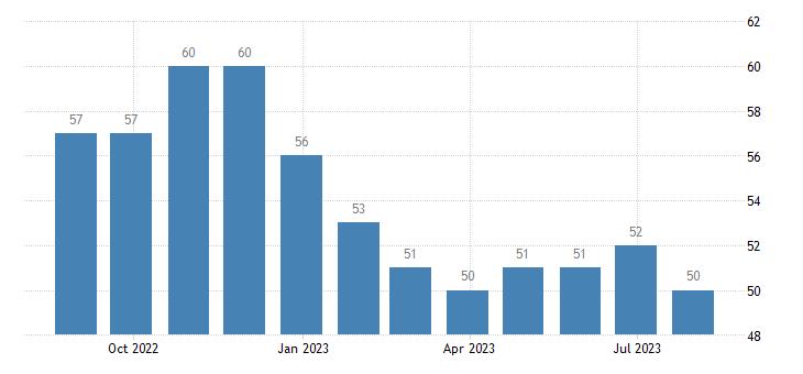 ireland harmonised unemployment females eurostat data