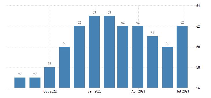 ireland harmonised unemployment males eurostat data