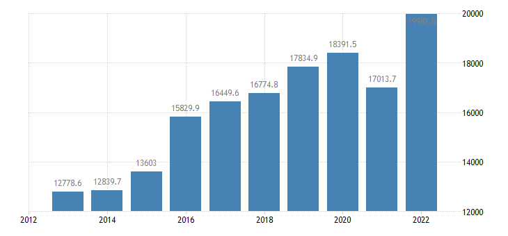 ireland international trade of other manufactured goods sitc 68 exports eurostat data