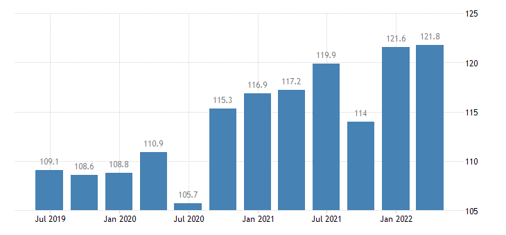 ireland labour input volume of work done hours worked eurostat data
