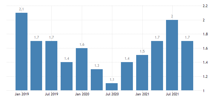 ireland long term unemployment eurostat data