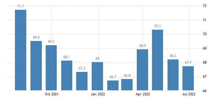 ireland producer prices in industry manufacture of computer electronic optical products manufacture of electrical equipment eurostat data