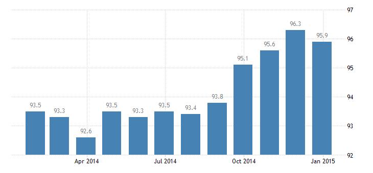 ireland producer prices in industry mig consumer goods eurostat data