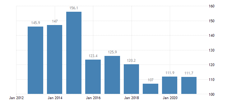 ireland total financial sector liabilities insurance pensions stardised guarantees eurostat data